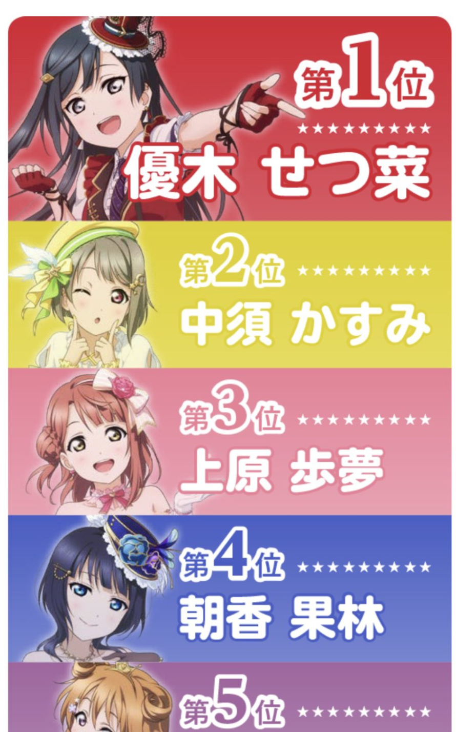 Kasumin is second place!! 😭 Im so happy... Kasuminz keep voting❤️